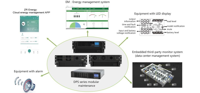 Data Centers And Ups Zruipower
